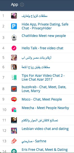 Ahlam. دردشه. تعارف. زواج în App Store